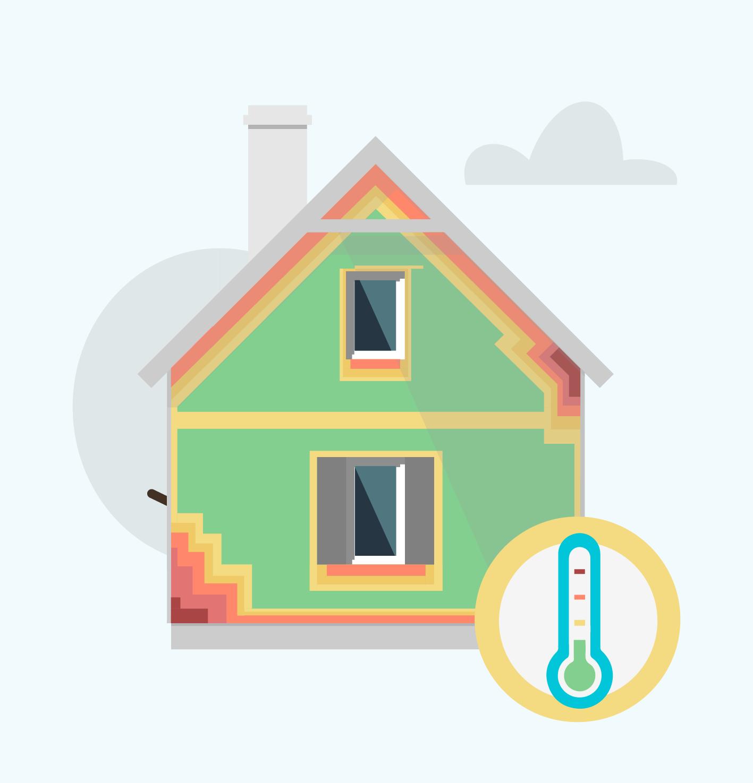 Analisi e rilievo termografico